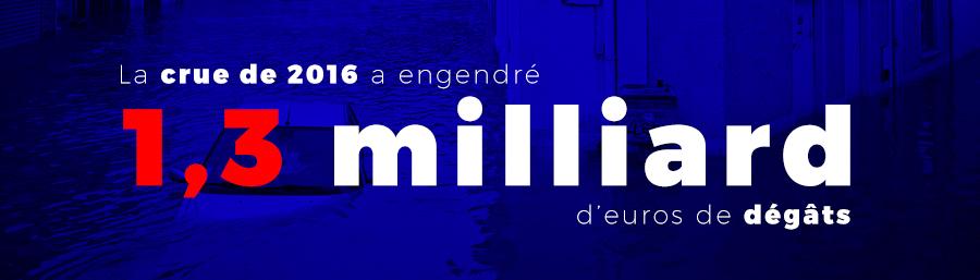 Crue de juin sur Paris : dégâts estimés à 1,3 milliard d'euros